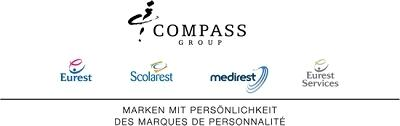 Compass Group CH